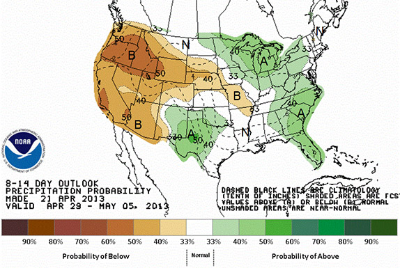 Precipitation outlook.